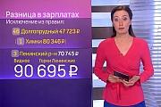 Средняя зарплата чиновников Ленинского района на третьем месте по Подмосковью