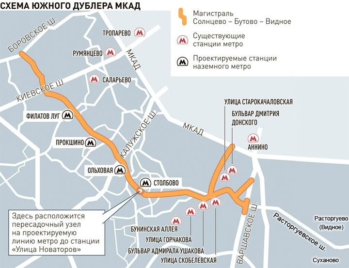 Использована инфографика rg.ru