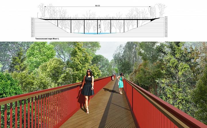 Состоялось обсуждение проекта «Зеленая Река» и реставрации усадьбы «Тимохово-Салазкино» фото 7