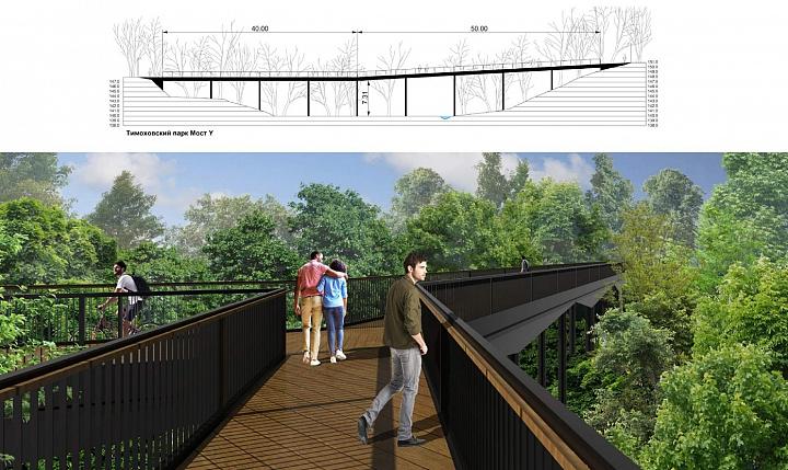 Состоялось обсуждение проекта «Зеленая Река» и реставрации усадьбы «Тимохово-Салазкино» фото 6