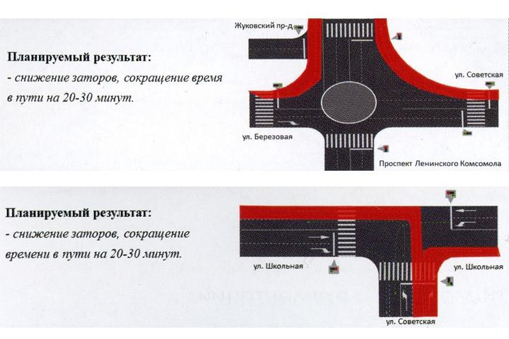 О планах реконструкции круговых движений на пересечении улиц «ПЛК-Березовая-Советская» и «Школьная-Советская»