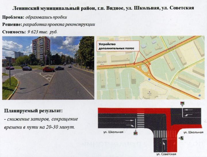 О планах реконструкции круговых движений на пересечении улиц «ПЛК-Березовая-Советская» и «Школьная-Советская» фото 3
