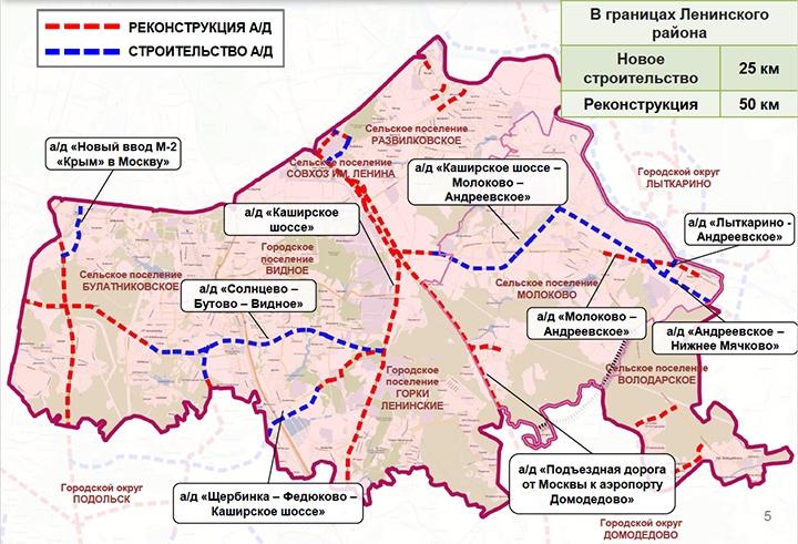 Дороги Ленинского района. Слайд из презентации генплана с.п. Молоковское