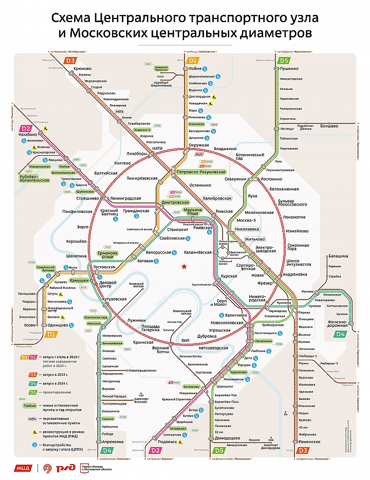 Схема МЦД со сроком ввода в эксплуатацию линий и станций