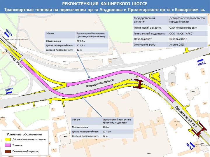 Тоннель Каширка-Андропова-Пролетарский