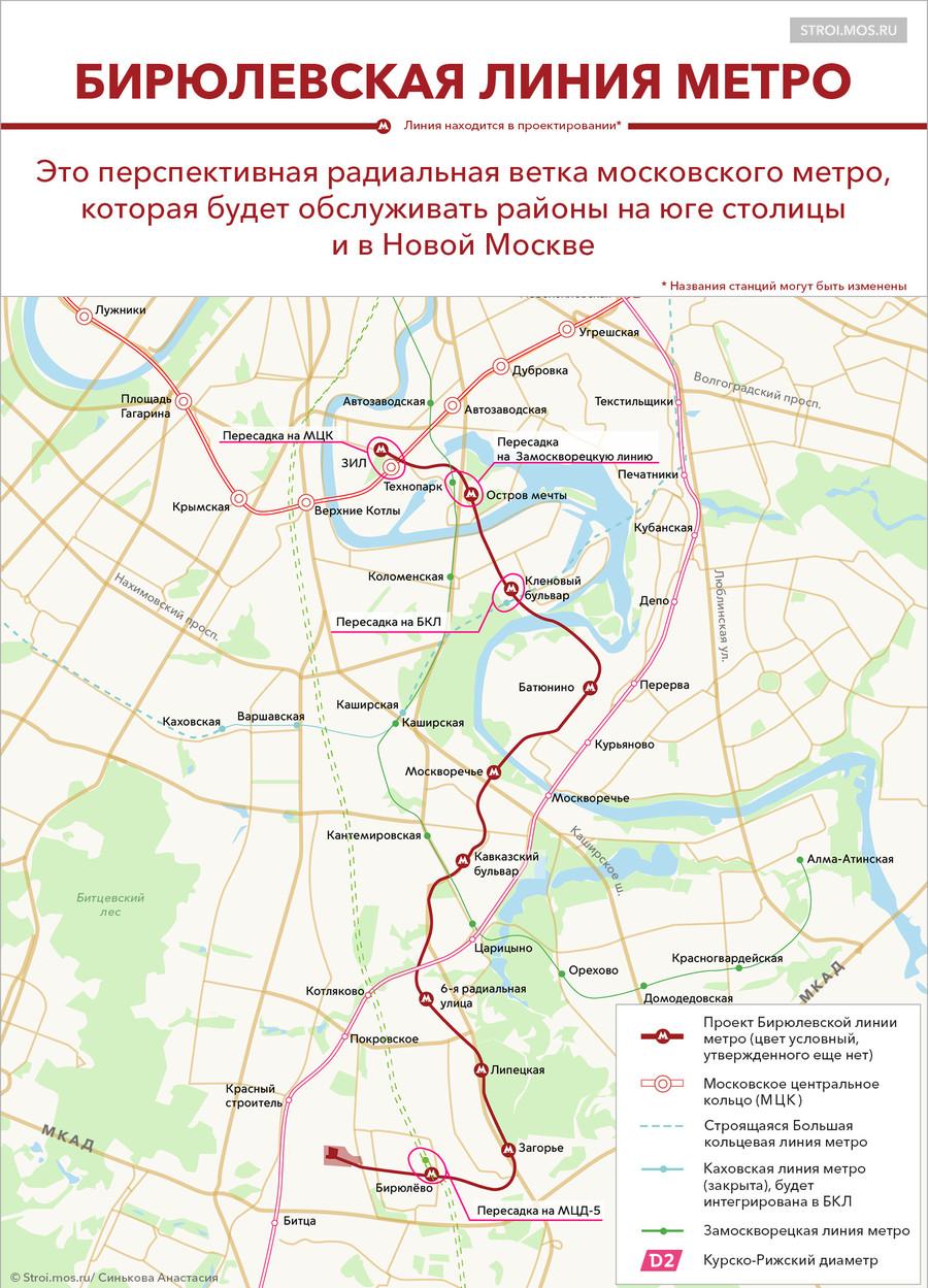 beryulevo-metro3.jpg